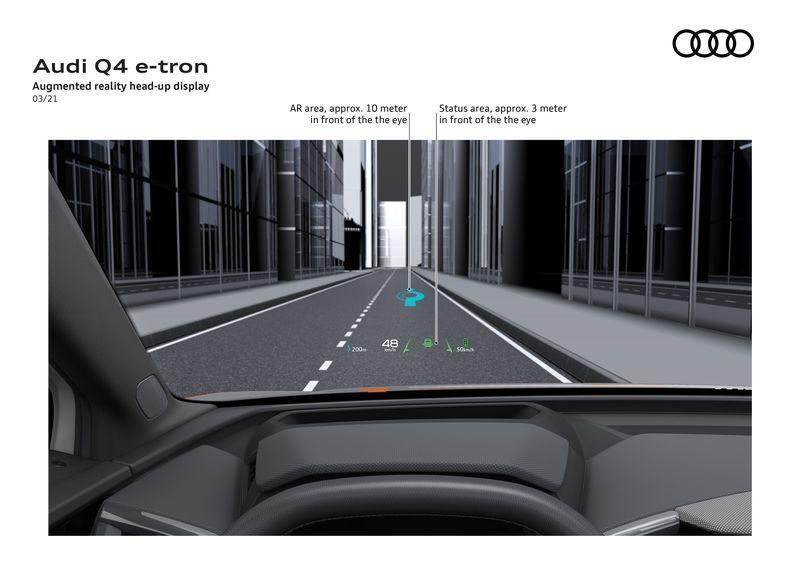 AR head up display. Source: Audi