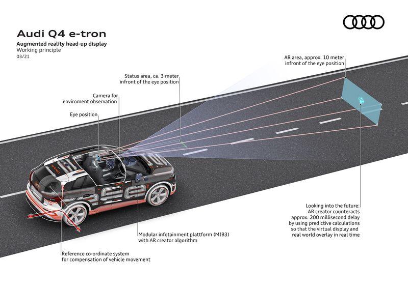 Q4 E-Tron