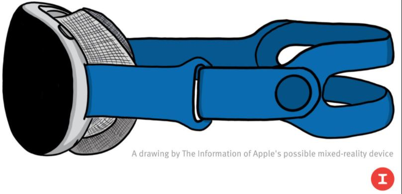 A drawing by The Information of Apple's possible mixed-reality device